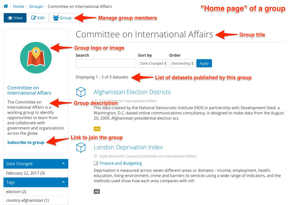 https://dkan-documentation-files.s3.us-east-2.amazonaws.com/dkan1/group.png