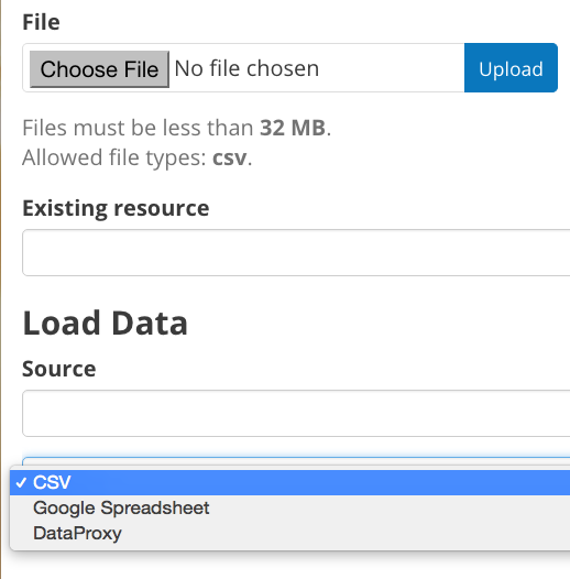 """A screencap of the """"Load Data"""" portion of the Visualizations creation page in DKAN."""