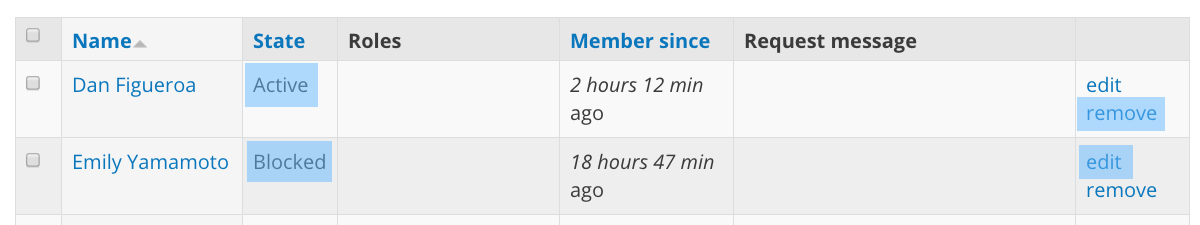 This screencap shows group members and whether they're active or have been blocked.